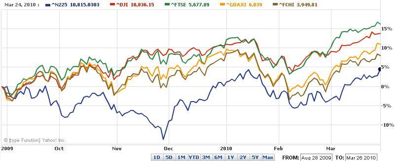 円安グラフ