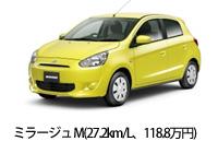 ミラージュ M(27.2km/L、118.8万円)