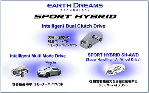 軽量コンパクトハイブリッドシステム「SPORT HYBRID Intelligent Dual Clutch Drive」