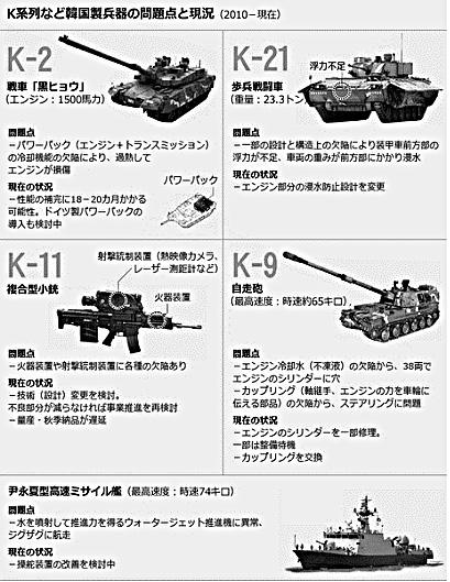 韓国 兵器