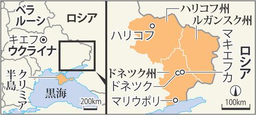 ウクライナと中国