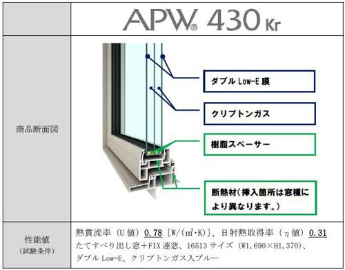 「APW430Kr(ケーアール)
