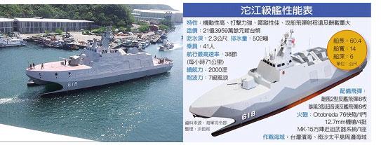台湾 最強の空母キラー艦就航