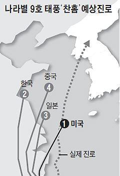 韓国 台風