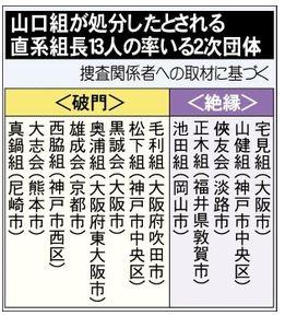 神戸新聞の図