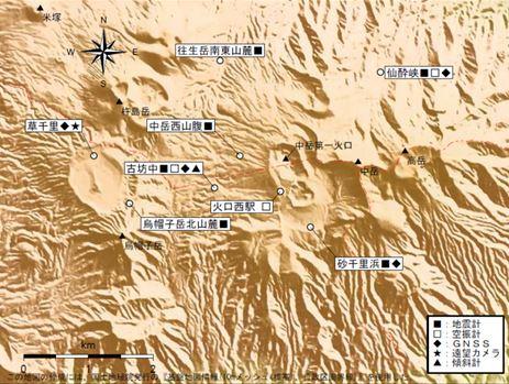 各種機器の設置場所 中岳第一火口と草千里までの距離3キロ