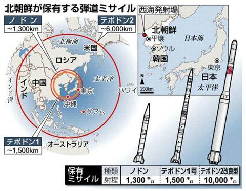 北朝鮮 中距離弾道ミサイル「ノドン」発射