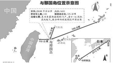 尖閣諸島へ150kmの距離