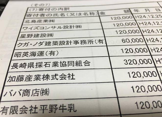 山田 収支報告書
