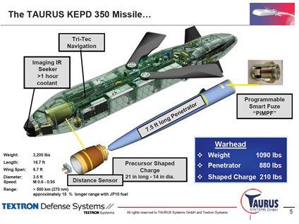 韓国ミサイル