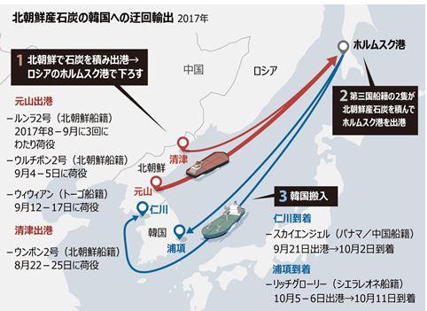 韓国 国連安保理違反 北朝鮮産石...