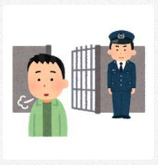 刑務所 釈放
